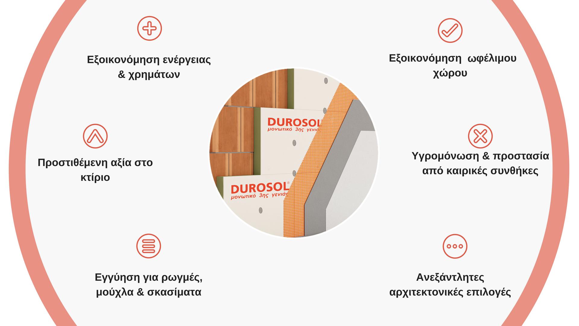 Infographic σχετικά με τα πλεονεκτήματα που χαρίζει το θερμομονωτικό υλικό durosol στο ακίνητο που πραγματοποιείται εξωτερική θερμομόνωση με αυτό.
